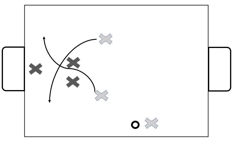 Football Crossover Runs Dribbling